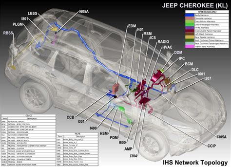 Upgraded Audio Specs Jeep Cherokee Forums