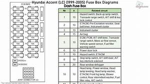 Hyundai Accent  1999-2005  Fuse Box Diagrams