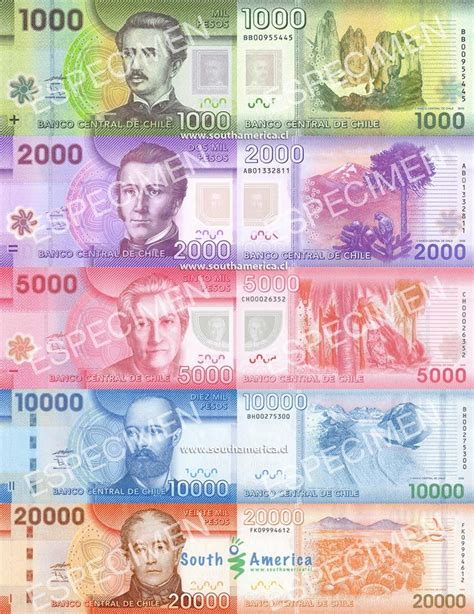 In Chile A South American Country They Have Pesos For