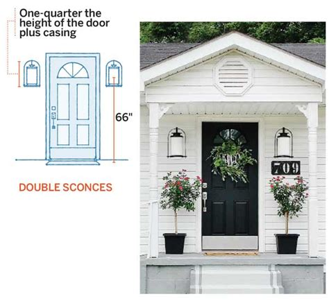 design math get some perspective all about front entry