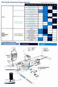 Entretien D Une Piscine : entretien d 39 une sonde ph redox pour r gulateur piscine ~ Zukunftsfamilie.com Idées de Décoration
