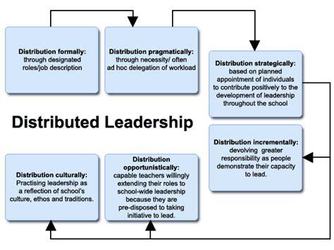 distributed leadership leadership competencies school