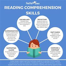 How To Improve Reading Comprehension Through Global Project Based Learning  Penpal Schools