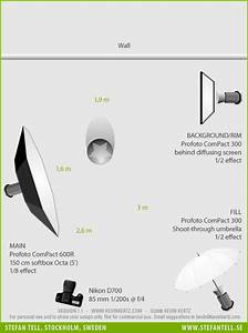 Studio Lighting Setup Diagram For Business Portraits On