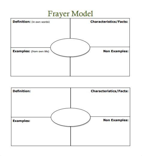 vocabulary template 15 sle frayer model templates pdf sle templates