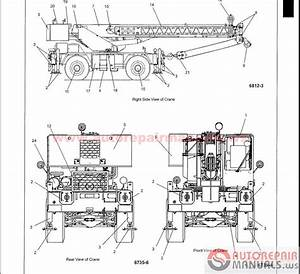 Grove Crane All Service Manual - Training Manual
