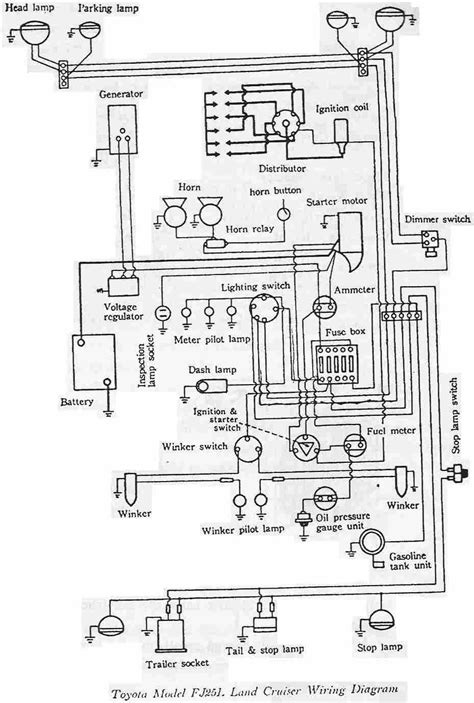 Toyota Land Cruiser Electrical Wiring Diagram All