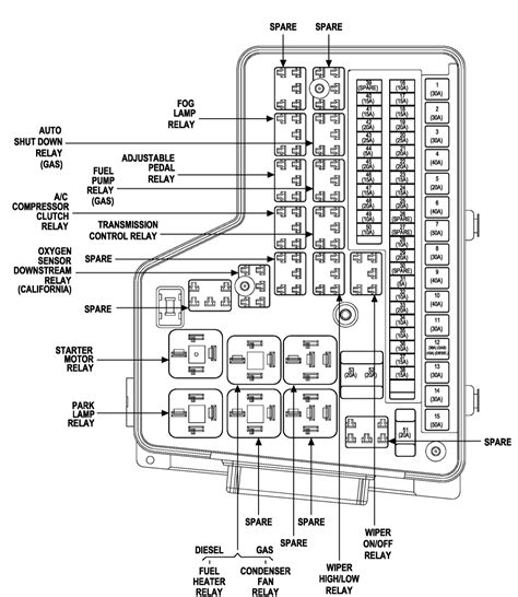 Dodge Ram 1500 Fuse Panel Diagram by I 2004 Dodge Ram 1500 And The Start Run 25 Fuse