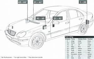 Mercedes Slk32 2002 Fuse Diagram