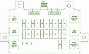 2000 Isuzu Rodeo Suv Fuse Box Diagram