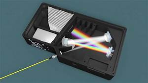 How Does A Spectrometer Work