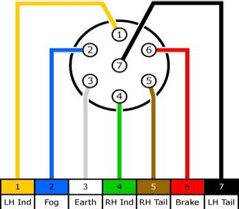 Generic Diagram Trailer Wiring Circuit