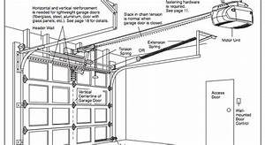 Marvelous Garage Door Components  10 Garage Door