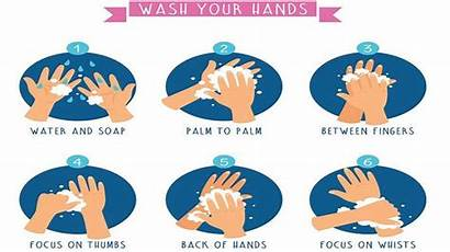 Washing Infection Avoid Advice Wash Hands Covid