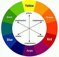 Facts About Color Wheel Makeup Chart Explained - Pay Good