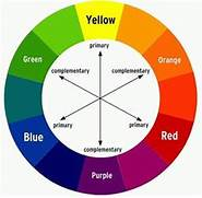 How Do U Make The Color Purple Facts About Color Wheel Makeup Chart  Explained Pay Good