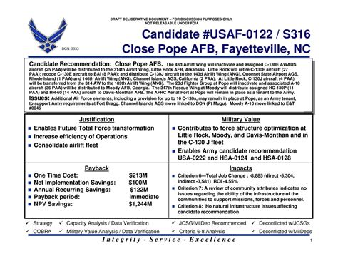 quad chart usaf  pope air force base page