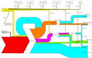 Sankey Diagrams  U00bb Finland
