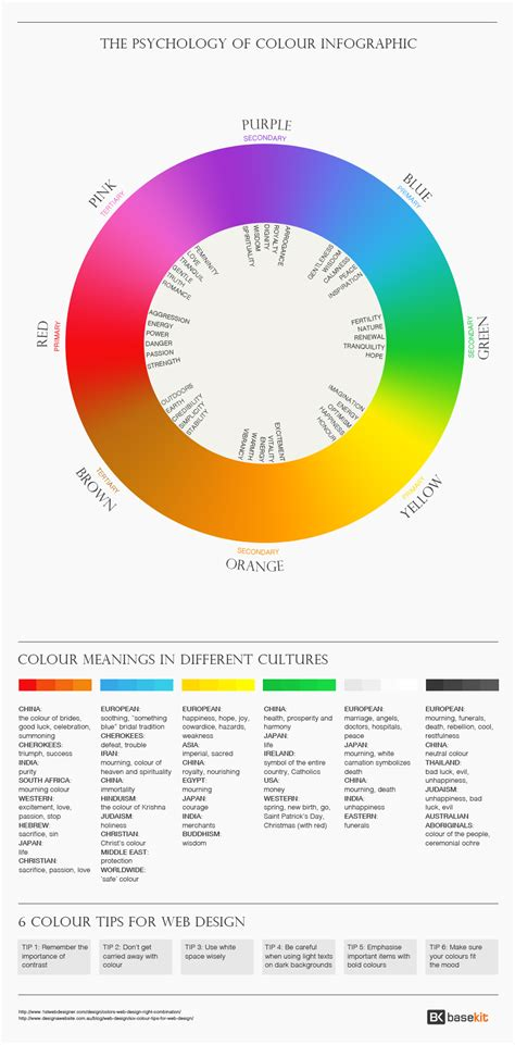 Xavier Graphics The Psychology Of Color  Xavier Graphics