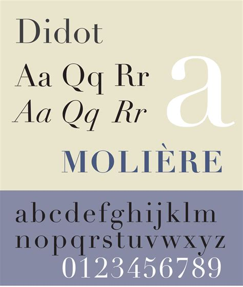 didone typography wikipedia