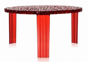 TABLE BASSE T TABLE KARTELL Basso