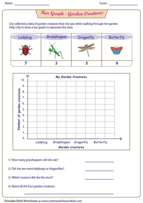 Drawing Bar Graphs Worksheets