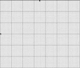 Blank Graph Paper 14 Count Cross Stitch