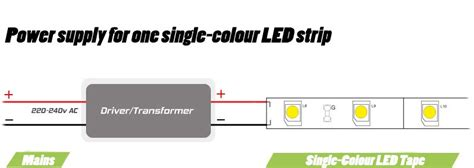 Light Landscape 12v Ac Wiring by How To Power Led How Much Will My Power Supply