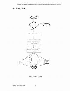 Image Result For Uml Diagram For Smart Band For Womens