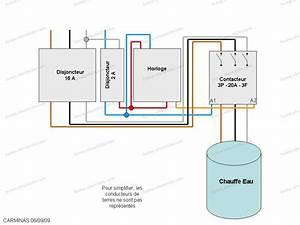 Cablage Chauffe Eau : cablage chauffe eau comment brancher un contacteur jour ~ Melissatoandfro.com Idées de Décoration