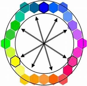 Couleur Complémentaire Du Rose : couleurs primaires secondaires compl mentaires chaudes ~ Zukunftsfamilie.com Idées de Décoration