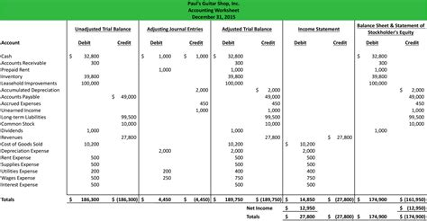 accounting worksheet format exle explanation