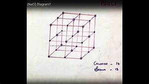 How To Draw Sodium Chloride  Nacl  Diagram