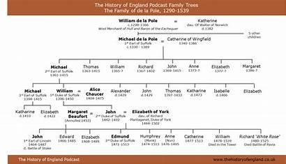 Pole Tree England History Throne Knight Tudors