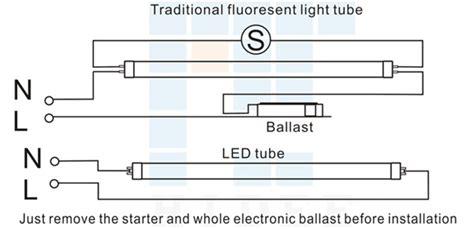 How Install Led Fluorescent Tube Bypassing