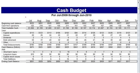 cash budget template cash flow budget worksheet
