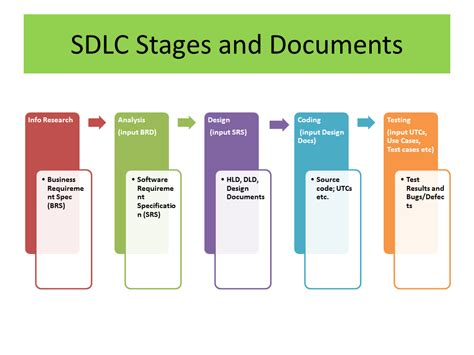 Software Development Lifecycle (sdlc) Models. Breast Augmentation Honolulu. Dentist Dental Implants Camry Convertible 2013. Green Mountain Construction Dentist Derry Nh. Southwest Securities Inc Diabetic Foot Images. Chicago Foundation Repair Phone Line Service. Purple Heart Donate Car Challenges Of Nursing. Labor Law Attorney San Diego Note Book Com. Manhattan Storage Rates Download The Economist