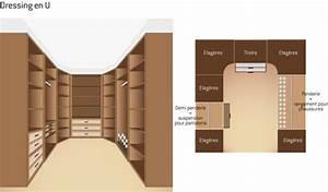 plan de dressing conseils et exemples ooreka With modele de maison en u 7 dressing