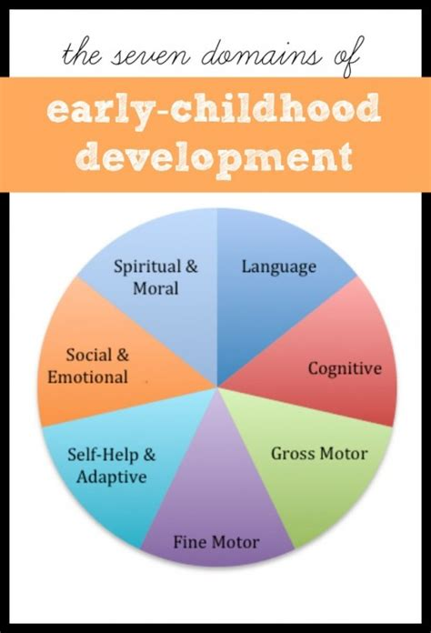 Domains Of Early Childhood Development  I Can Teach My Child. Pbs Channel On Dish Network Cash Loan Fast. Best Way To Advertise A Business. Orange County Restraining Order. Sump Pump Drainage System Tax Advisor Chicago. Free Website Newsletter Templates. Pain In Ear When Chewing Log Management Tools. Translation Services In Dallas. Photography Portfolio Site Call Log Software