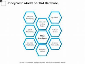 Honeycomb Model Of Crm Database