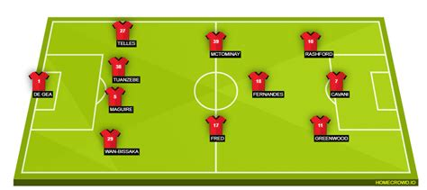 Predicted Manchester United lineup against West Brom ...