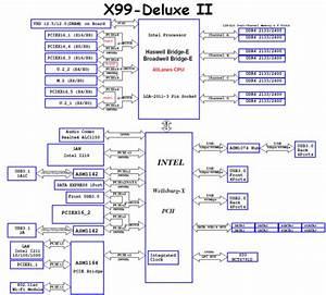Asus X99
