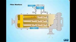 Jet Fuel Filters : filter monitor working animation youtube ~ A.2002-acura-tl-radio.info Haus und Dekorationen