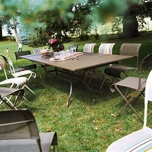 Mobilier De Jardin Fermob : table a allonges romane r glisse de fermob fermob pinterest reglisse rallonges et ~ Dallasstarsshop.com Idées de Décoration
