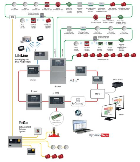 Fire Alarm Wiring Diagram Addressable Gallery