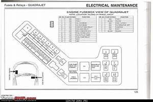 Tata Indica Fuse Box Diagram  U2013 Industrial Electronic Components