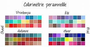 awesome couleur froide images design trends 2017 With awesome couleur froides et chaudes 1 affiches couleurs chaudes et froides le tableau blanc
