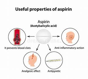 Useful Properties Of Aspirin  Infographics  Vector Illustration On Isolated Background Stock