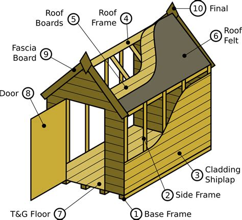Build Your Own Shed Diyclick2buycom