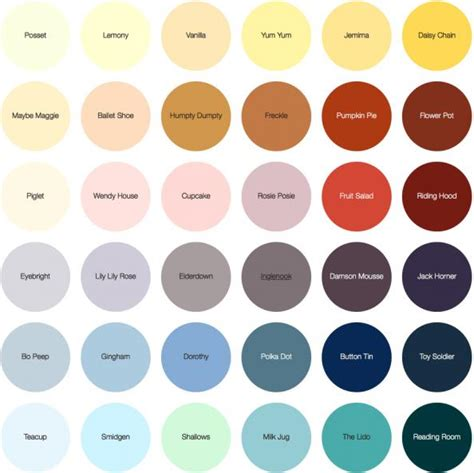 genius emulsion colour chart extended homes